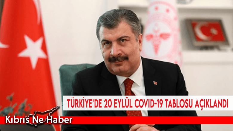 Türkiye'de 20 Eylül Covid-19 tablosu açıklandı