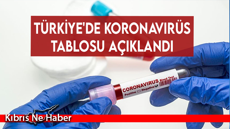Türkiye'de 64 can kaybı, 11 bin 770 yeni vaka